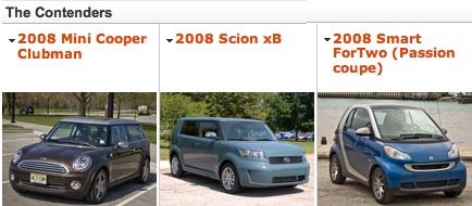 Cars.com Comparison