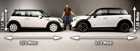 how big is the mini countryman motoringfile. Black Bedroom Furniture Sets. Home Design Ideas